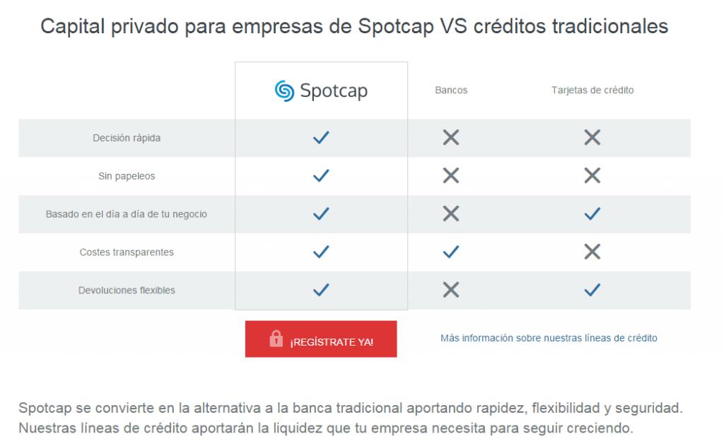 diferencias Spotcap VS creditos tradicionales