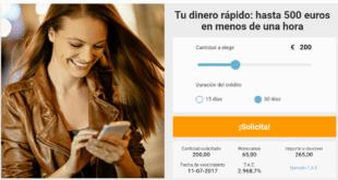 Minicréditos Con ASNEF de Cashper